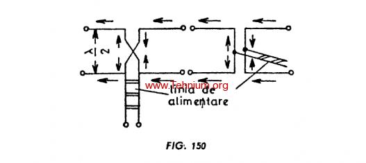 Figure 150 - Antena în formă de H culcat