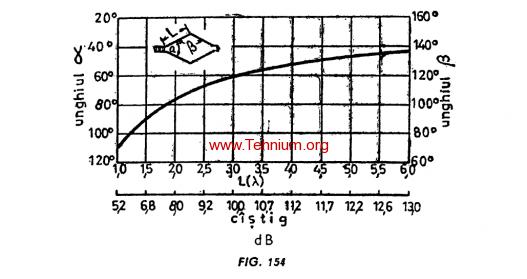 Figure 154