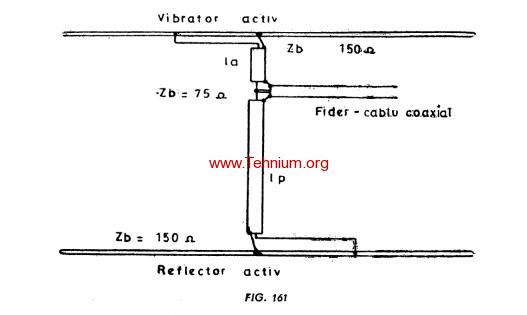 Figure 161