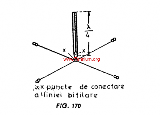 Figure 170