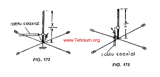 Figure 172,173