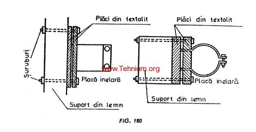 Figure 180