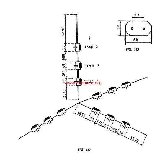 Figure 182,183