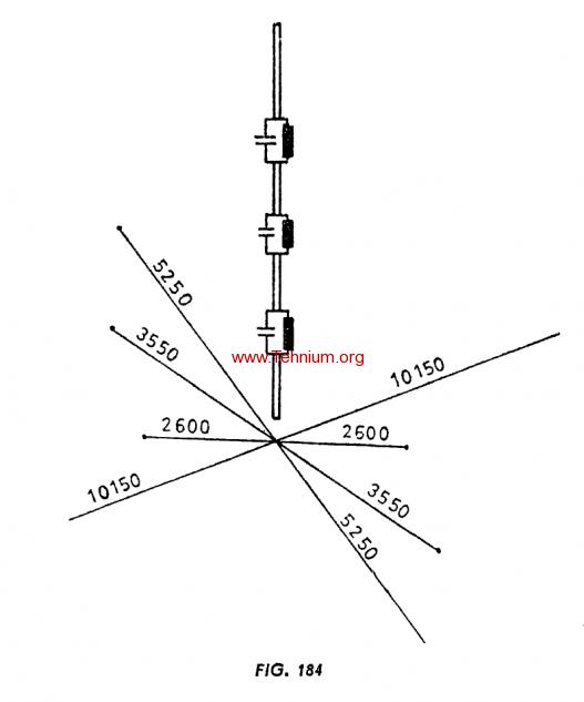 Figure 184
