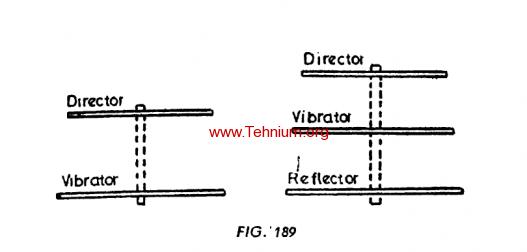 Figure 189