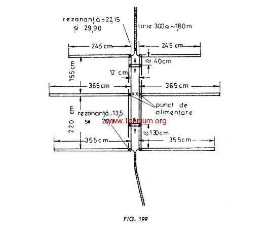 Figure 199