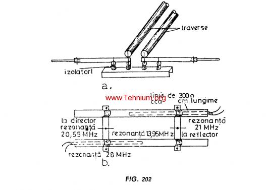 Figure 202