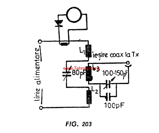 Figure 203