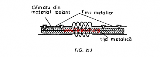 Figure 213