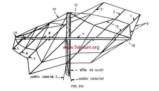 Figure 216