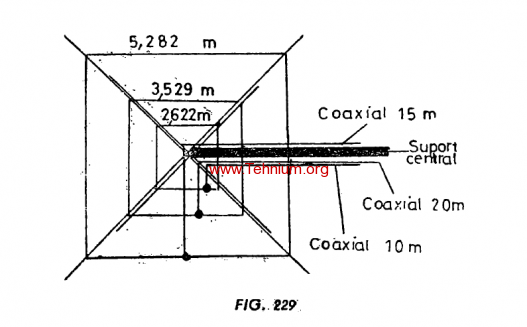 Figure 229