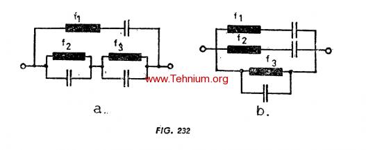 Figure 232