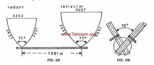 Figure 237,238
