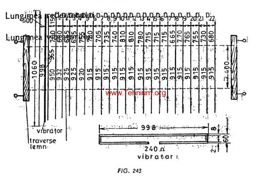 Figure 243