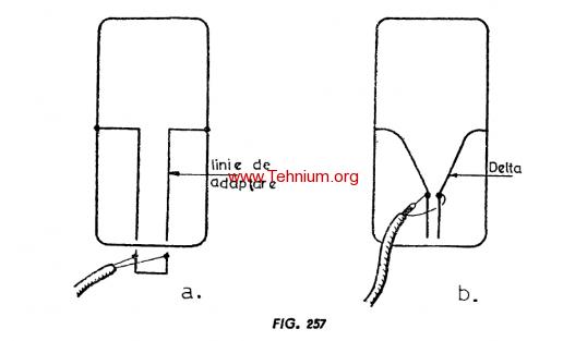 Figure 257