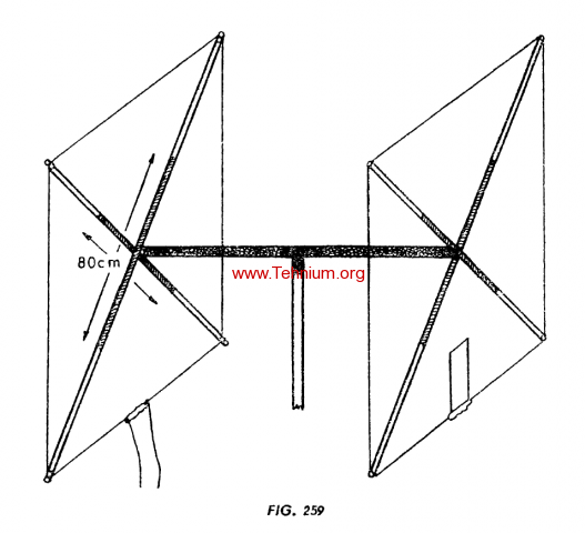 Figure 259