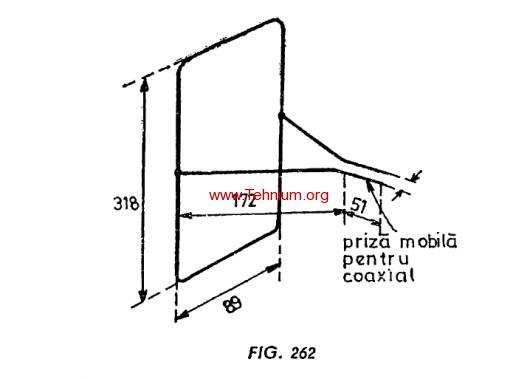 Figure 262