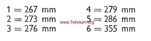 Figure 262 (formulas)