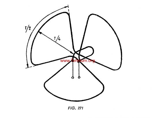 Figure 271