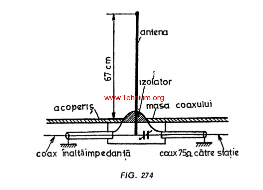 Figure 274
