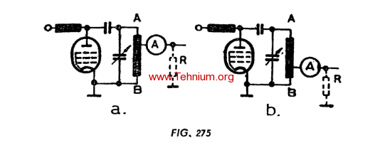 Figure 275