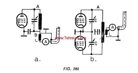 Figure 280