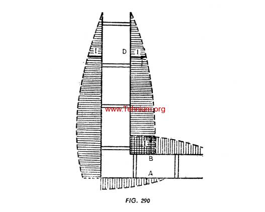 Figure 290