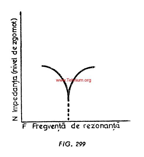 Figure 299