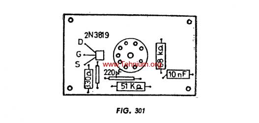 Figure 301