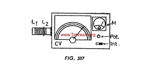 Figure 307