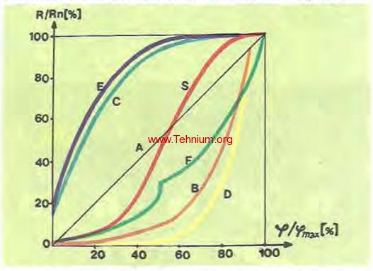 figura 1.28