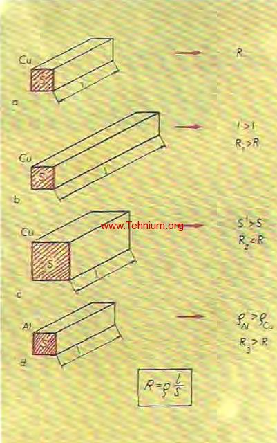 figura 1.9