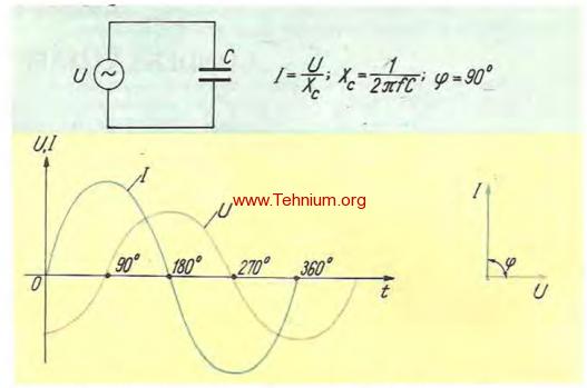 figura 2.1