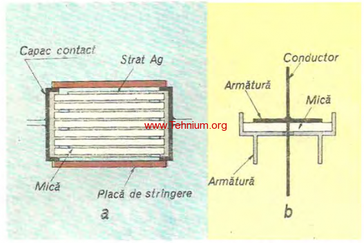 figura 2.24