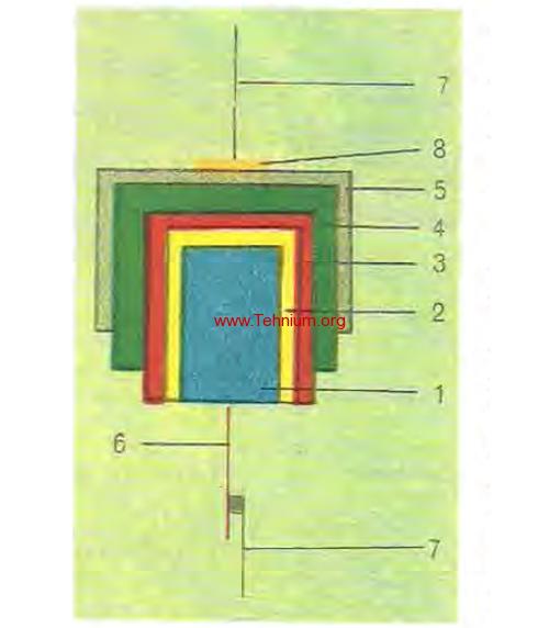 figura 2.29