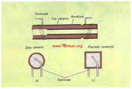 figura 2.9