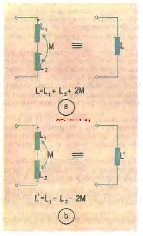 figura 3.9