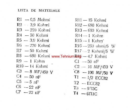 ta - Un amplificator de 20 wati - Lista de materiale