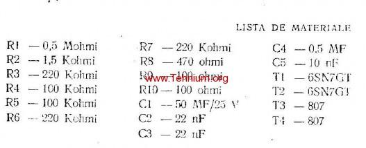 ta - Un amplificator de 80 wati - Lista de materiale