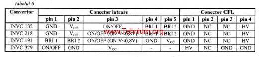 afisaje-si-module-cu-cristale-lichide-t6