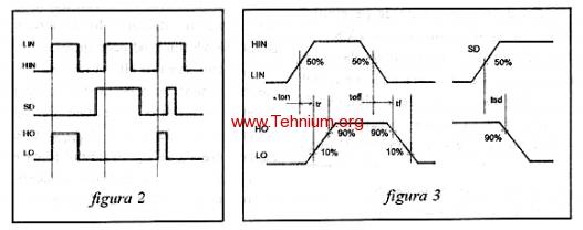 circuitul-integrat-ir2110-f2f3