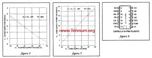 circuitul-integrat-ir2110-f4f5f6